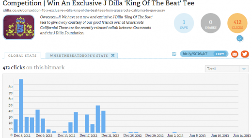 Bitly stats for J Dilla competition