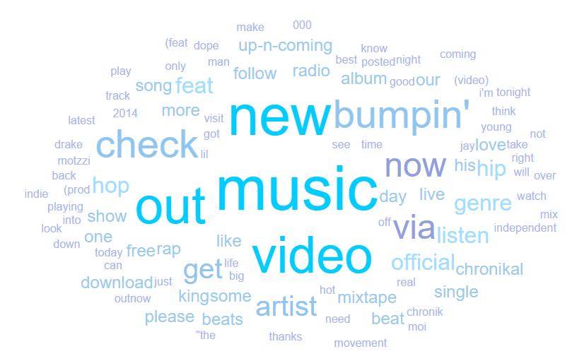 #hiphop wordcloud